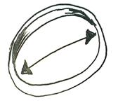 How to measure a bangle